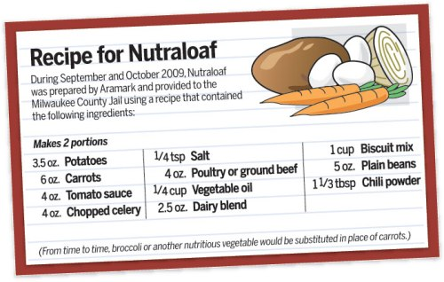 nutraloaf-recipe